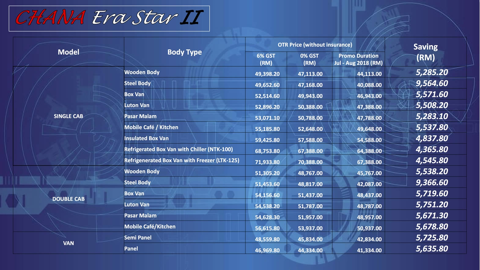 Era Star II Promo Price List