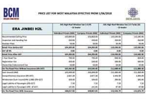 Price List - Era Jinbei H2L in Malaysia