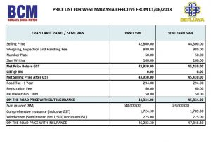 Price List - Chana Era Star II Van in Malaysia