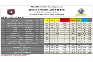 Service - Era Jinbei H2L in Malaysia