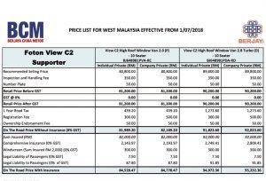 Price List - Foton View C2 Petrol & Diesel in Malaysia