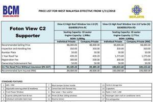 price list foton view c2