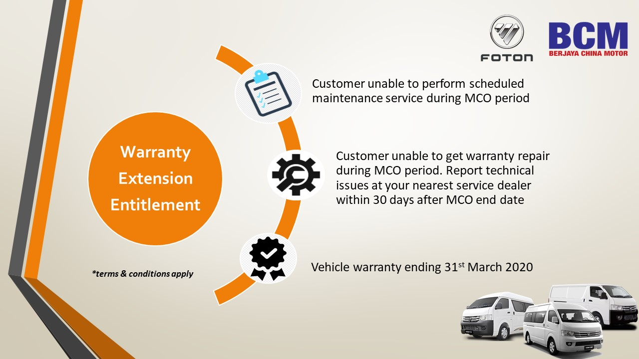 Warranty Extension Entitlement